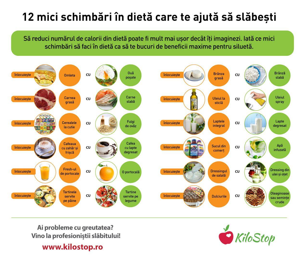 conținut pentru pierderea în greutate)