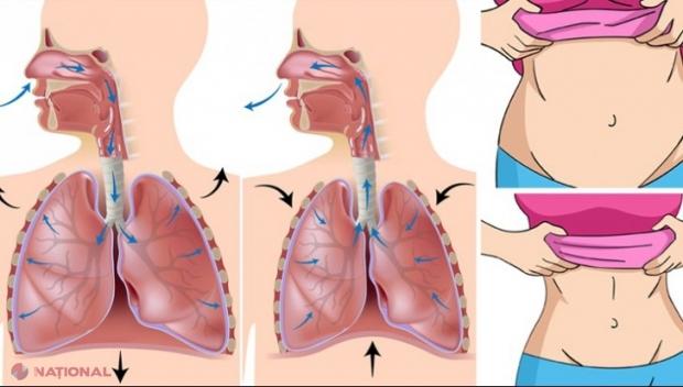 Exerciții de respirație pentru a pierde grăsimea burții