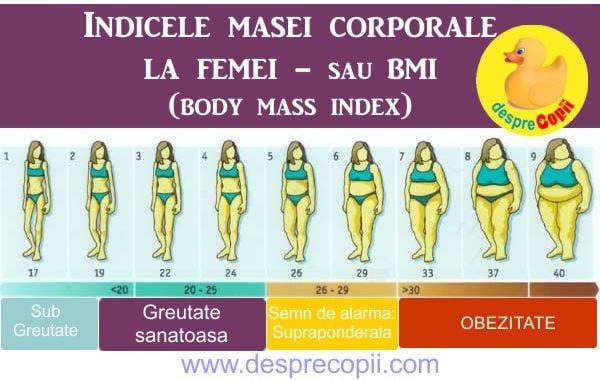 femeia pierde în greutate)