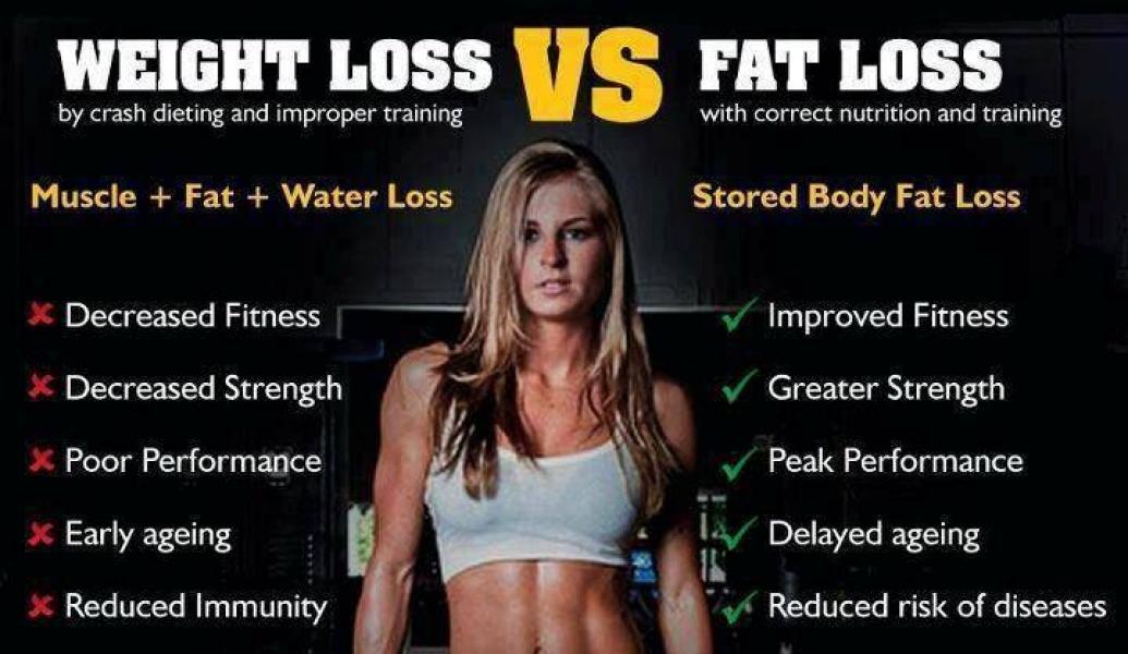 dând naștere la pierderea în greutate