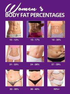 pierderea de grăsime bmj pierderea în greutate și cauzele frecvente de urinare
