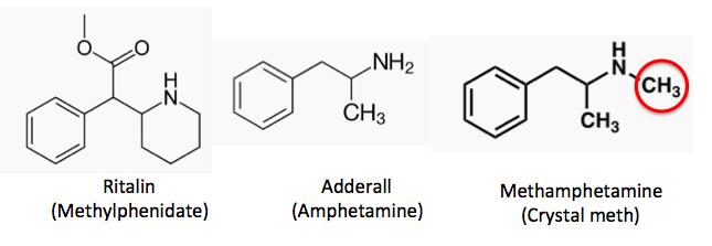 Strattera vs. Adderall