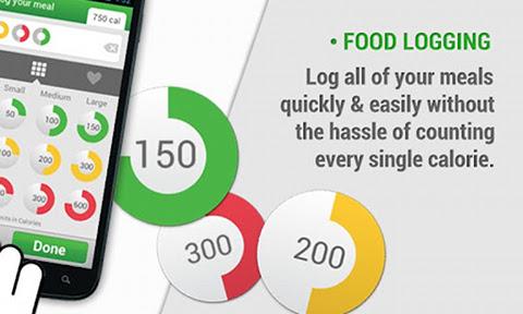 aplicații care vă ajută să pierdeți în greutate)