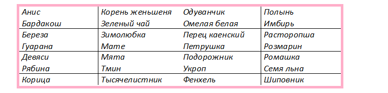 Zilnicul examinaților suplimente pentru arderea grasimilor   produse pt slabit - alegsatraiesc.ro