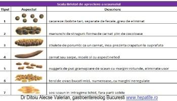 scăderea în greutate a barleylife)