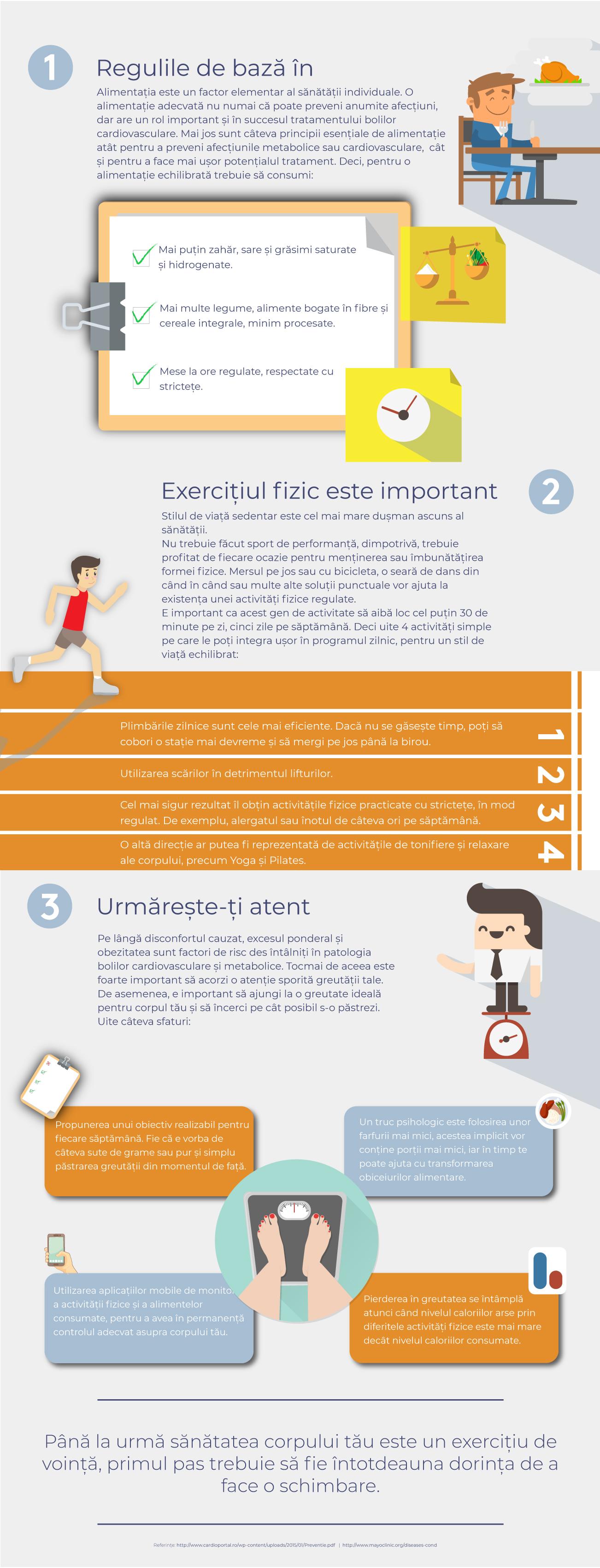 Sfaturi de pierdere în greutate mod ușor)