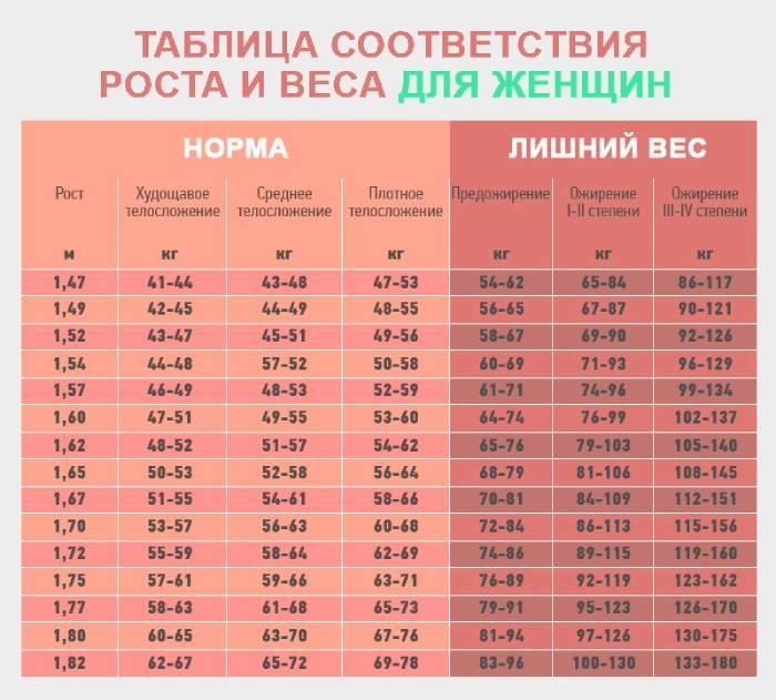 scădere în greutate pentru femeia de 51 de ani)