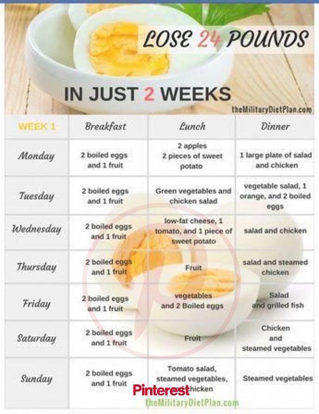 Cum am slăbit 4 kg în 24 de zile și cum mă mențin