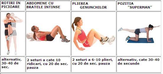 program de scădere în greutate pentru începători