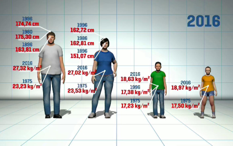 scădere în greutate la 50 de bărbați)