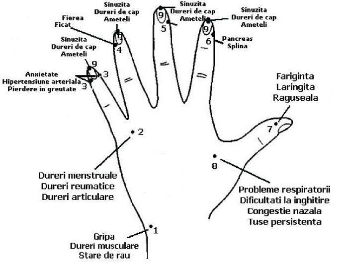 Vertijul - cauze, diagnostic si tratament