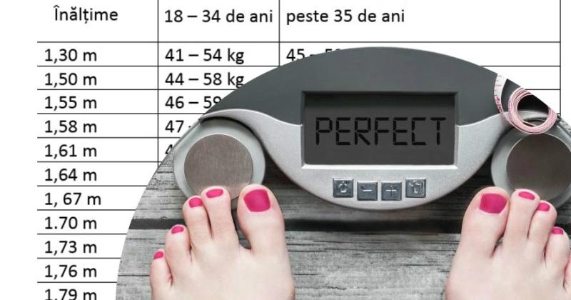 cea mai bună metodă de a pierde în greutate la 41 de ani