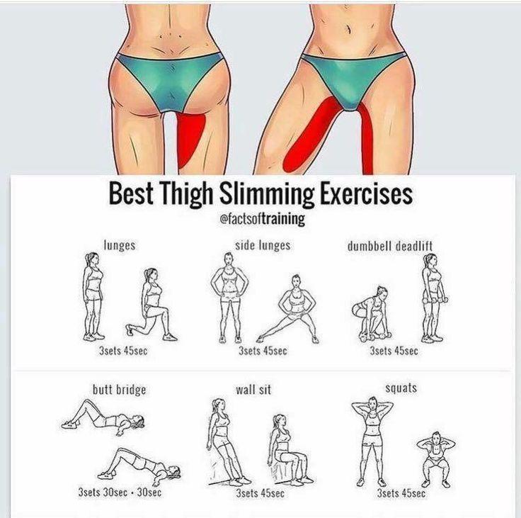 sfaturi de top pentru a slim down slăbire flip-flops