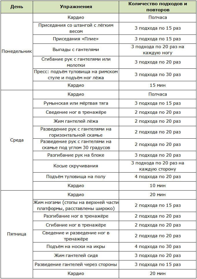rata rezonabilă de pierdere în greutate pe săptămână)