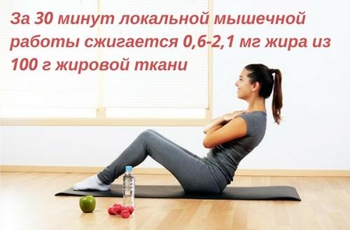 arderea grăsimilor înseamnă pierderea în greutate