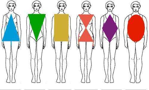 pierdeți în greutate forma corpului triunghi inversat reclama de pierdere de grăsime
