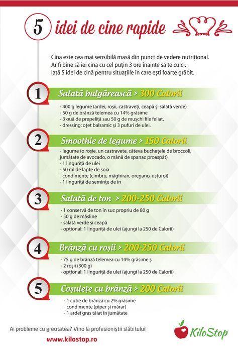 Sfaturi pentru pierderea în greutate și pierderea de grăsime)