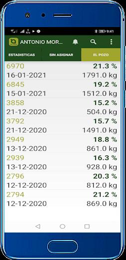 alias pierdere în greutate