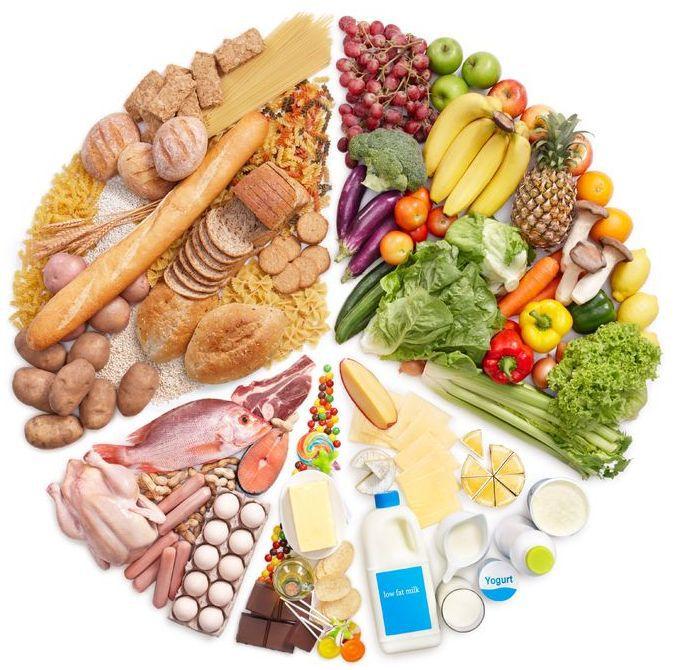 Pot dietele bogate in grasimi sa te ajute sa pierzi in greutate? — alegsatraiesc.ro