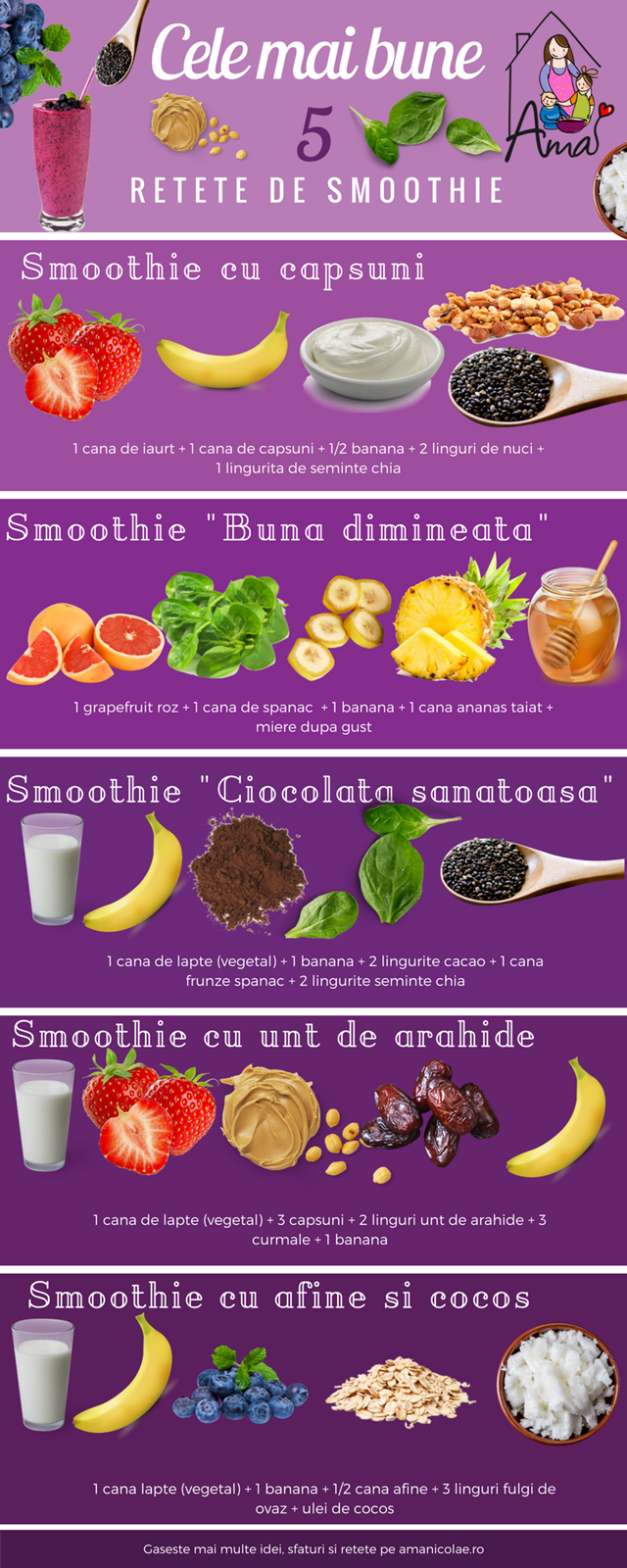 de romania diete