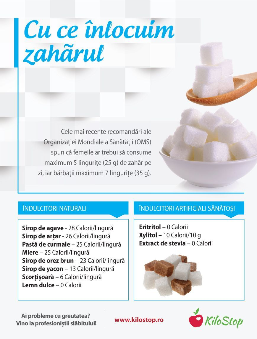 slăbit zahăr