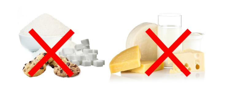 eliminați pierderea în greutate a zahărului rafinat