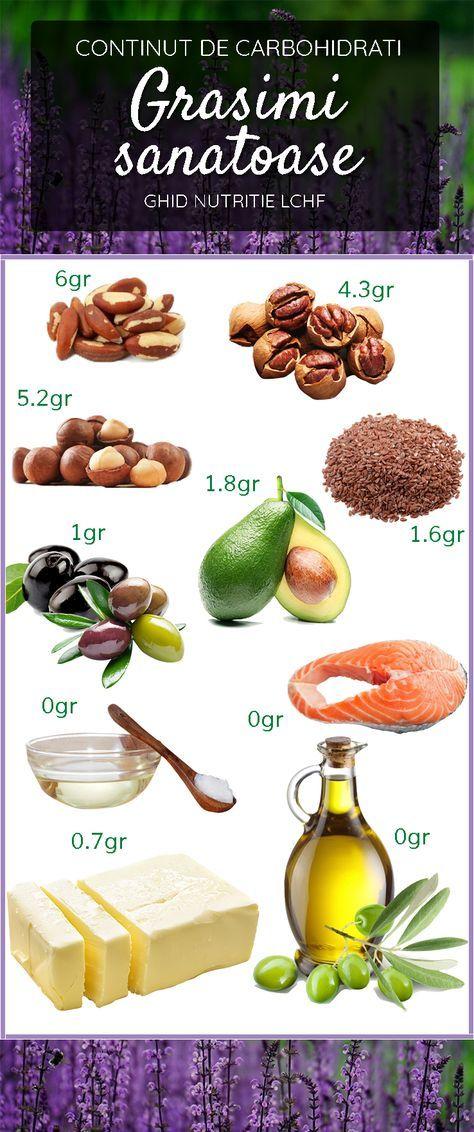 grăsime sănătoasă pentru pierderea în greutate)