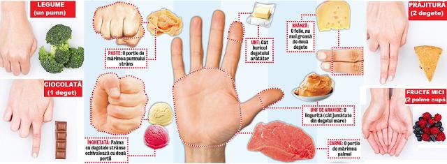 pierdere în greutate celule stem