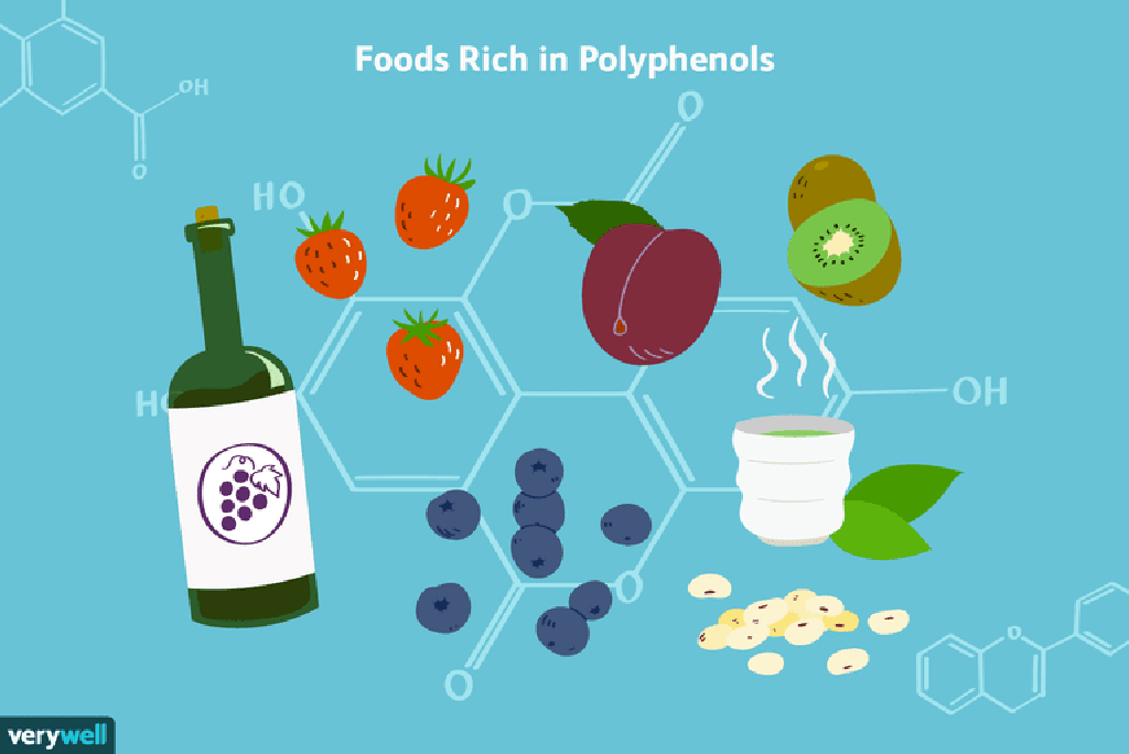 pierderea în greutate și polifenoli