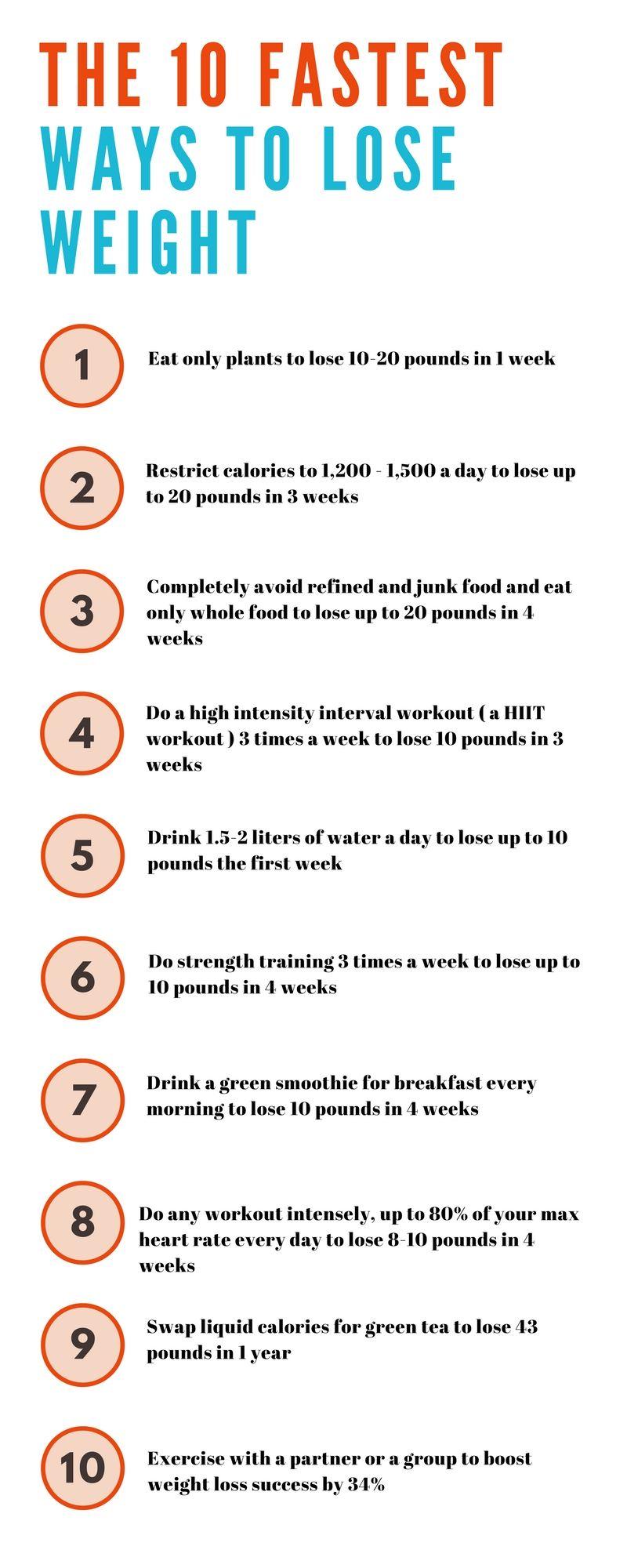 80+ Best Sfaturi pentru slăbit images in | slăbit, diete, sănătate