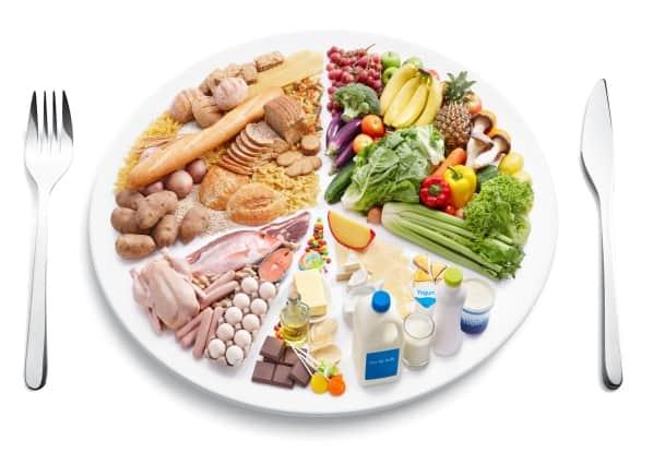 schimbați pierderea în greutate a metabolismului