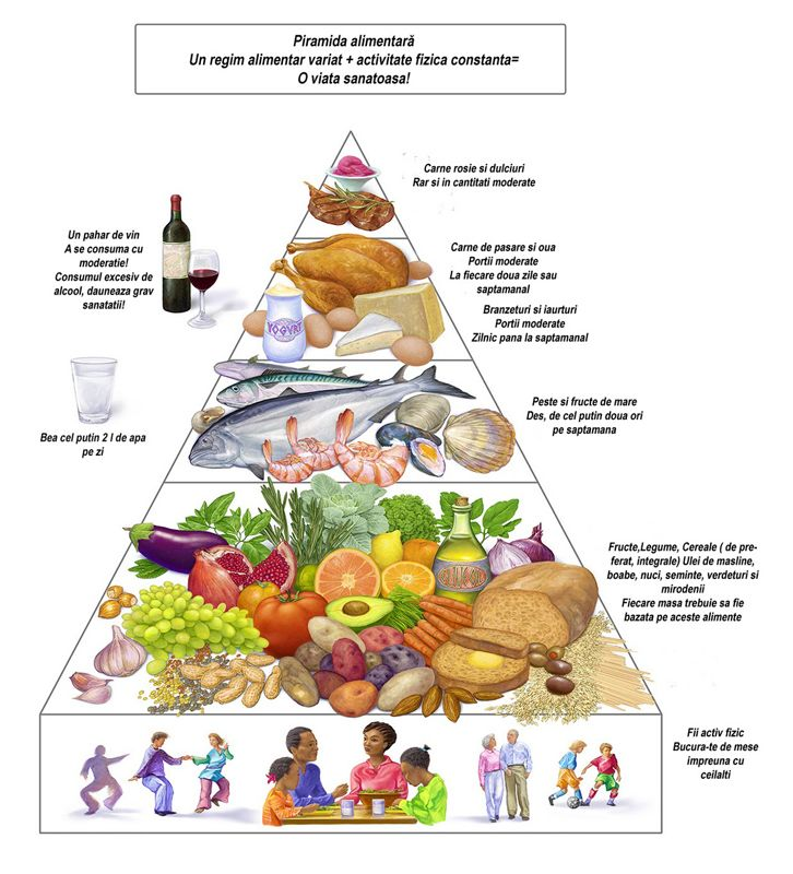 pierdere în greutate două mese pe zi)