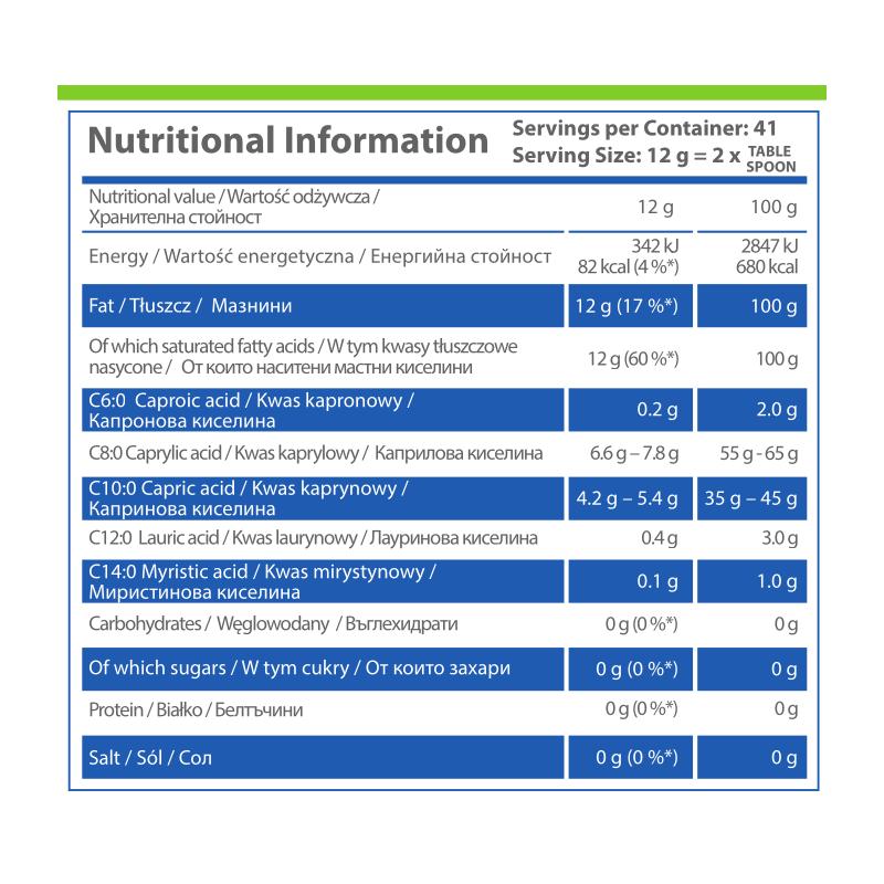 efect de pierdere în greutate asupra hdl