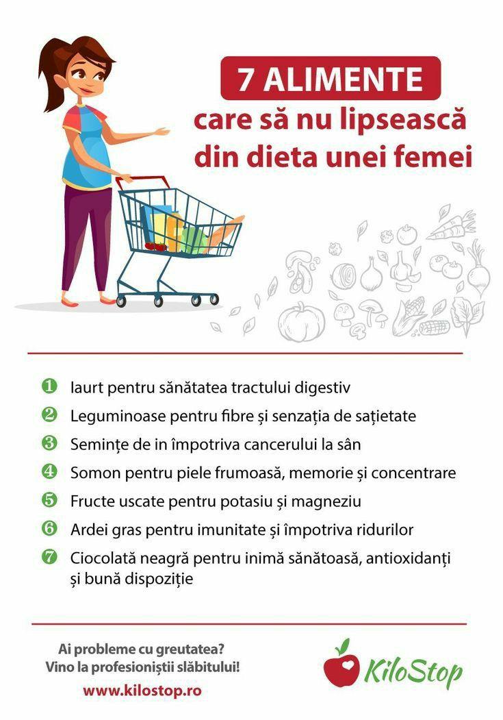 DE CE FEMEILE SE LUPTĂ SĂ SLĂBEASCĂ + 9 SFATURI PENTRU PIERDEREA îN GREUTATE - - SĂNĂTATE -