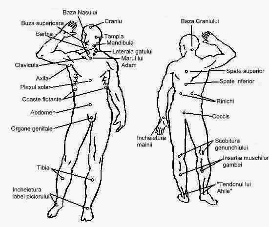 tot corpul slab Baba ram rahim pierdere în greutate