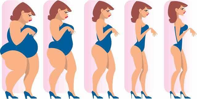 stimularea metabolismului ajută la pierderea în greutate