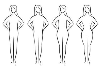 învelișul corpului te face să slăbești)