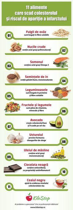 sfaturi de pierdere în greutate în naturopatie