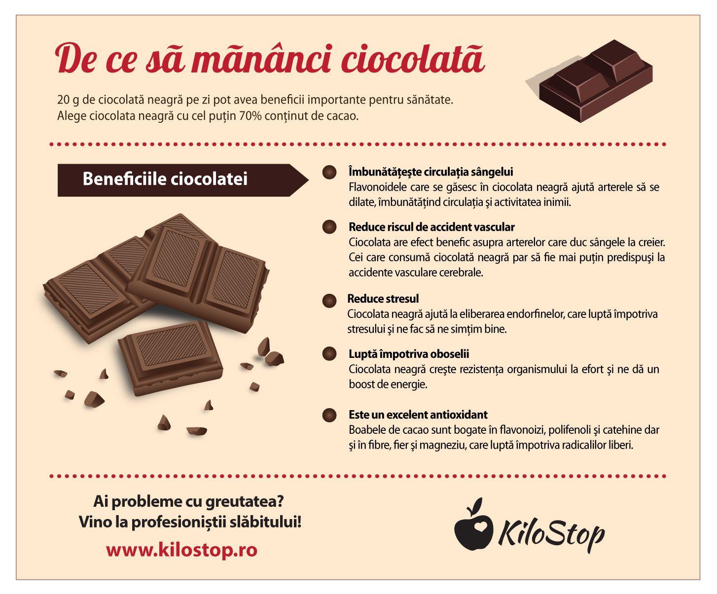 pierderi în greutate de cacao sara dickson pierdere în greutate