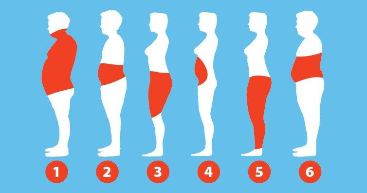 obiective bune pe termen scurt pentru pierderea în greutate