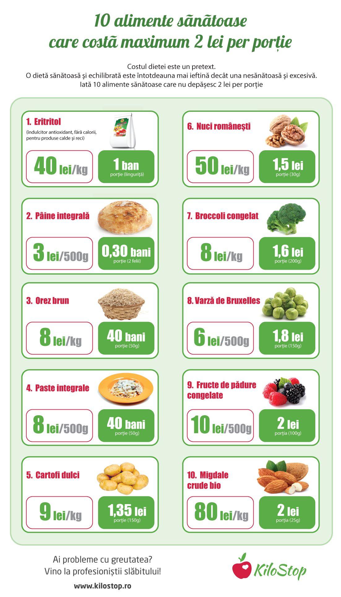 Metode de slăbit acasă. Cum să dai jos kilogramele în plus, fără dietă | alegsatraiesc.ro