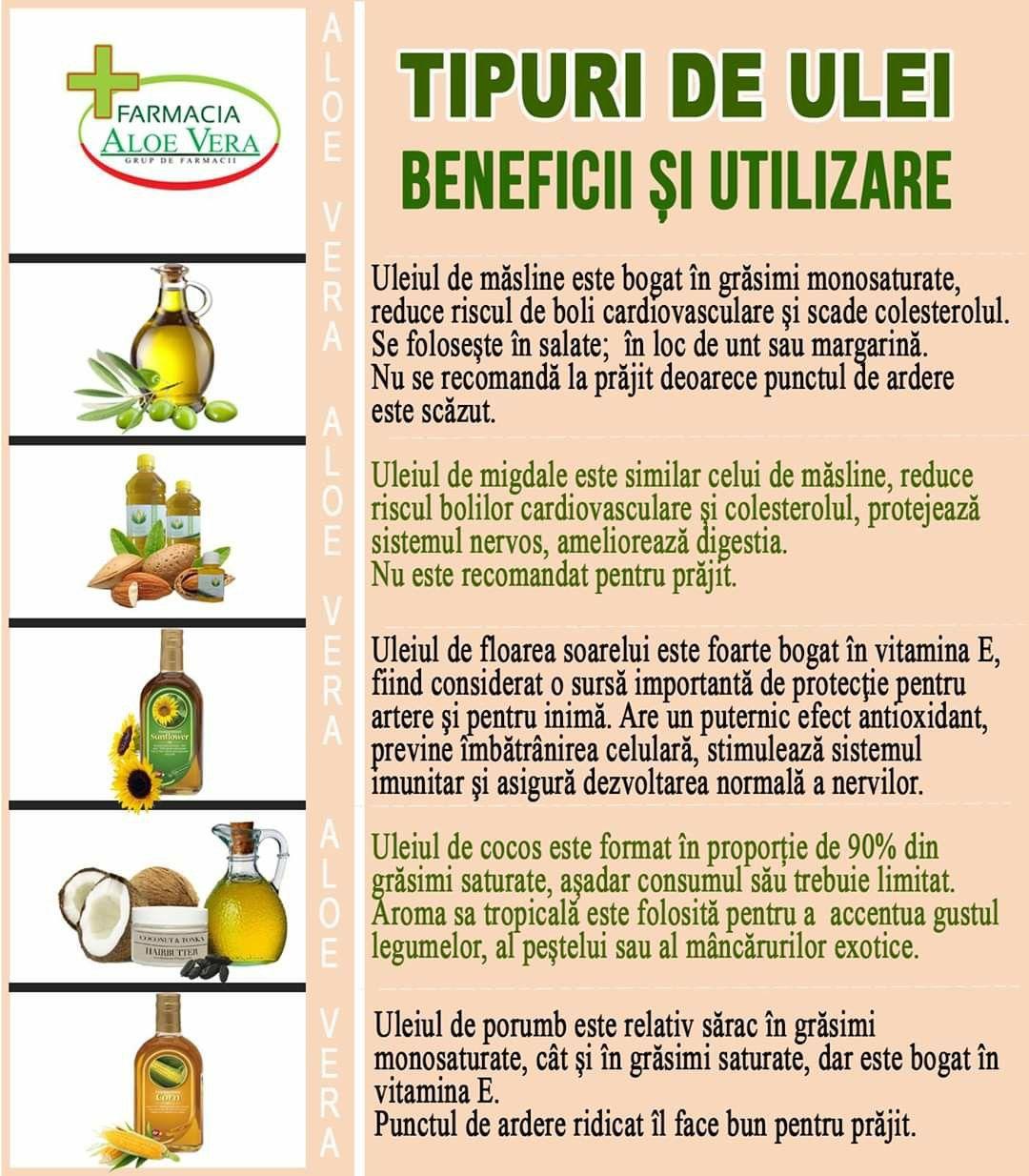 Ce ar trebui să știți despre ulei de nucă de cocos Ajutor și pierdere în greutate