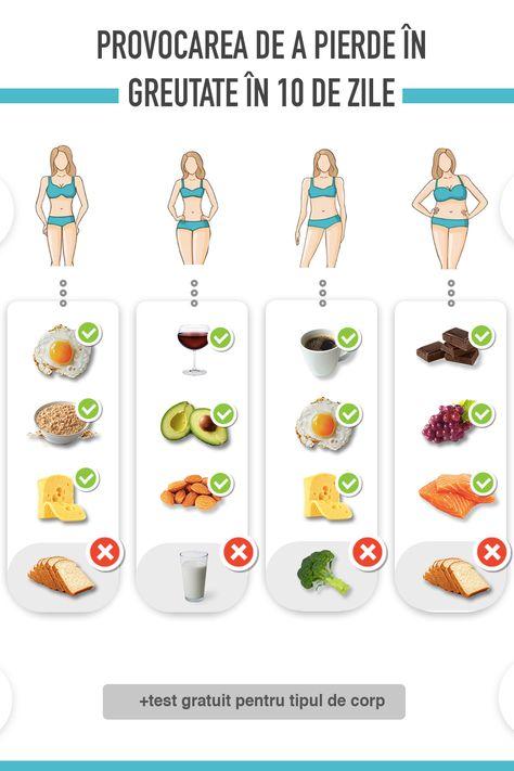 10 zile provocare pierde in greutate)