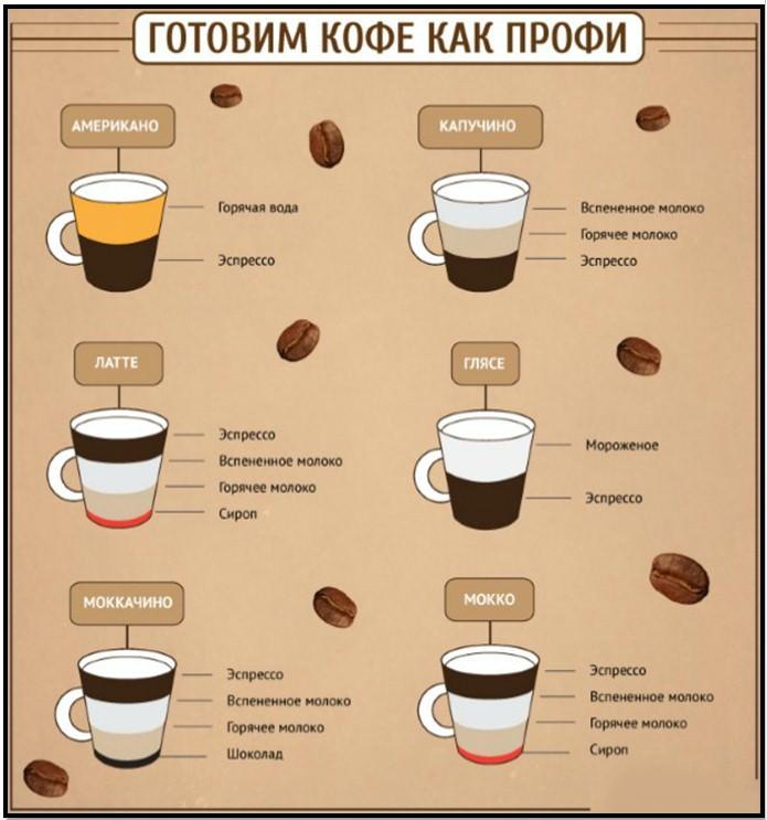 poate cafeaua să interfereze cu pierderea în greutate