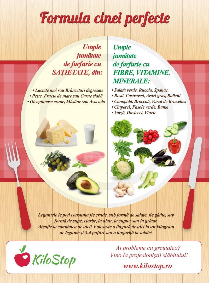 pierdere în greutate bucătărie slabă)
