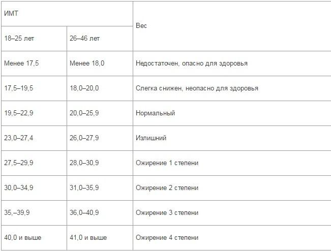 scădere în greutate dht)