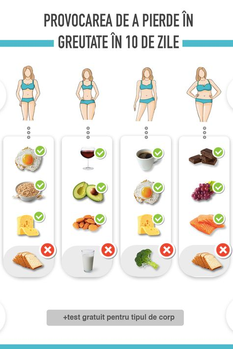 10 zile provocare pierde in greutate