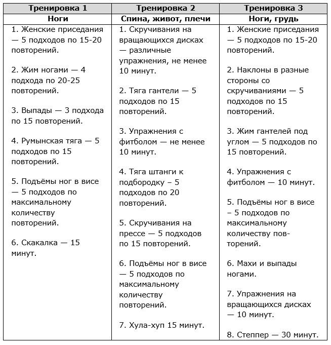 scădere în greutate pentru începători acasă)