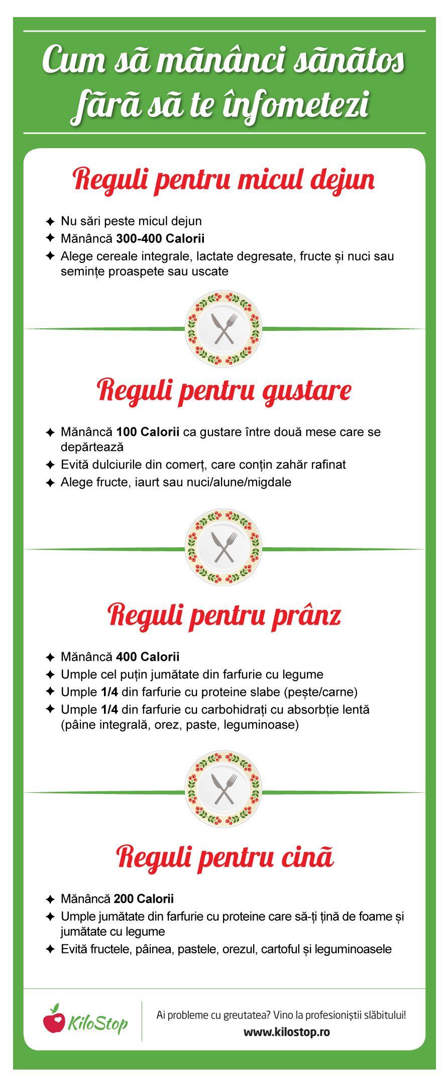 evitarea zahărului te ajută să slăbești)