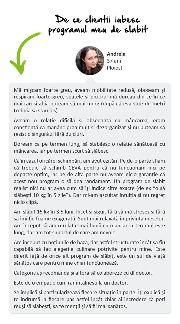 pierzi în greutate din perioada ta)